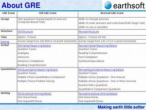 Old Gre Score Conversion Chart 27 Earthsoft Guidance For Post Graduation After Engineering
