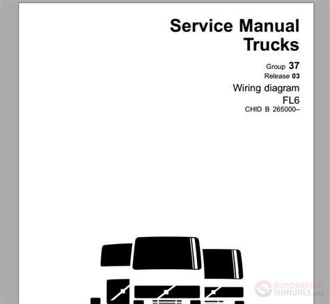 keygen autorepairmanuals ws volvo truck fl6 november 2003 service manual