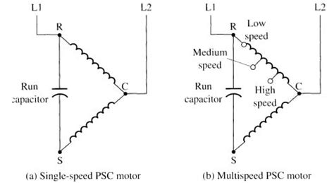 Multi Speed Blower Motor Wiring by Permanent Split Capacitor Motors
