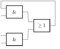 Good Way Routing Logic Circuits With Tikz