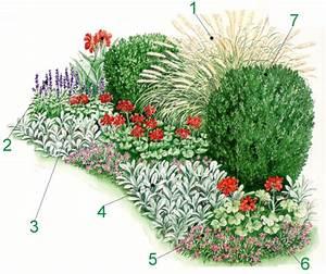 Pflanzen Pflegeleicht Garten : pflegeleichte gartengestaltung pflanzen ~ Lizthompson.info Haus und Dekorationen