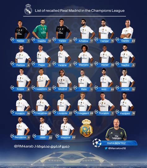 list of real madrid players in chions league 2015 2016 football sport net