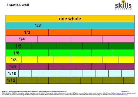 Fraction Wall  Skills Workshop