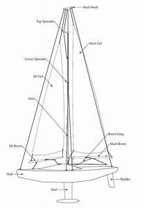 U3010sailboat Manual U3011