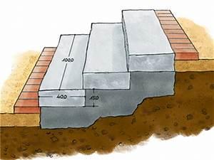 Blockstufen Beton Setzen : gartentreppe aus stein selber bauen ~ Orissabook.com Haus und Dekorationen