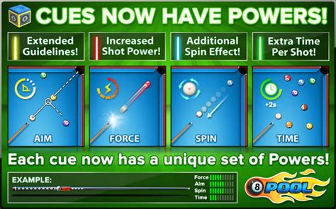 8 Ball Pool Tips And Tricks Sociable7