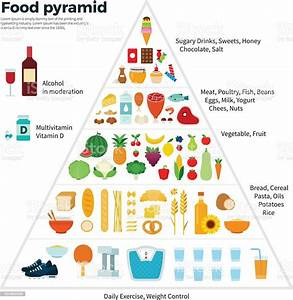 Food Guide Pyramid Healthy Eating Stock Illustration