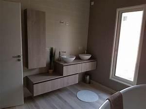 les 25 meilleures idees de la categorie salle de bain 5m2 With awesome puit de lumiere maison 18 salle de bain idees