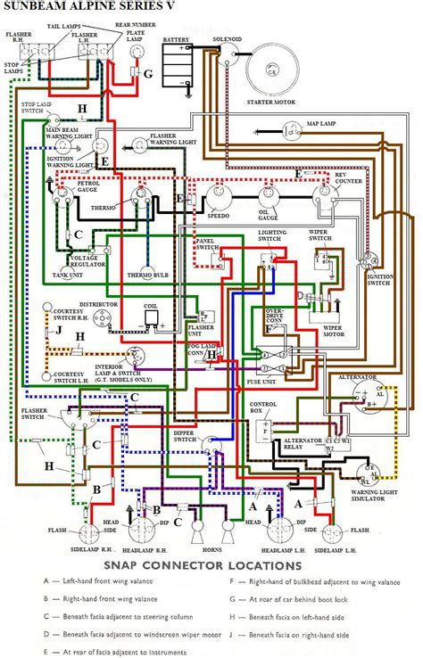 Morri Minor Wiring Diagram by Sunbeam Alpine Mk V