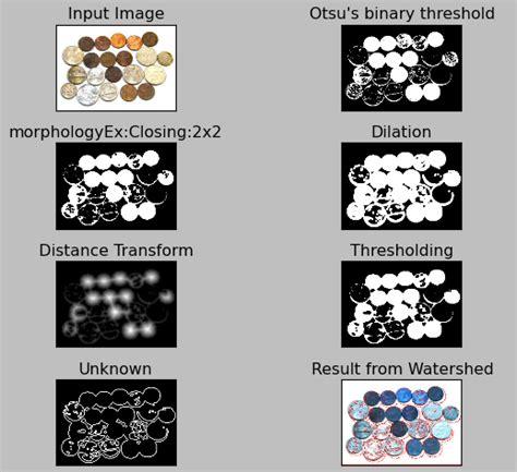 opencv  watershed algorithm marker based segmentation ii
