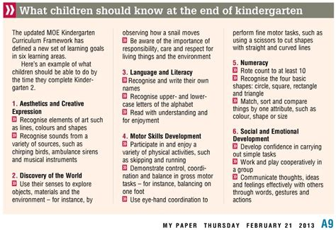 moe s updated kindergarten curriculum framework be your 915 | kindergarten