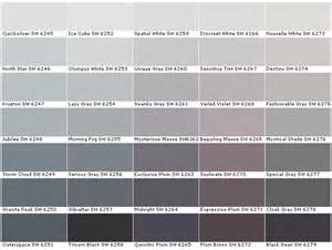 5 Gallon Interior Paint Prices