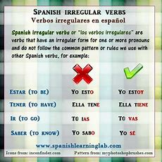 How To Use Common Spanish Irregular Verbs In Sentences (list + Examples)  Spanish Learning Lab