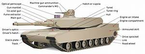 File M1 Abrams-tusk Svg