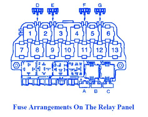 vw  beetle  fuse boxblock circuit breaker diagram