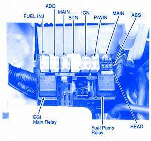 Kia Gsx 2008 Front Fuse Box  Block Circuit Breaker Diagram