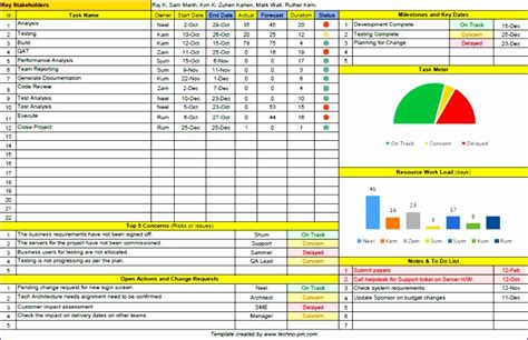 capacity planning excel template  exceltemplates