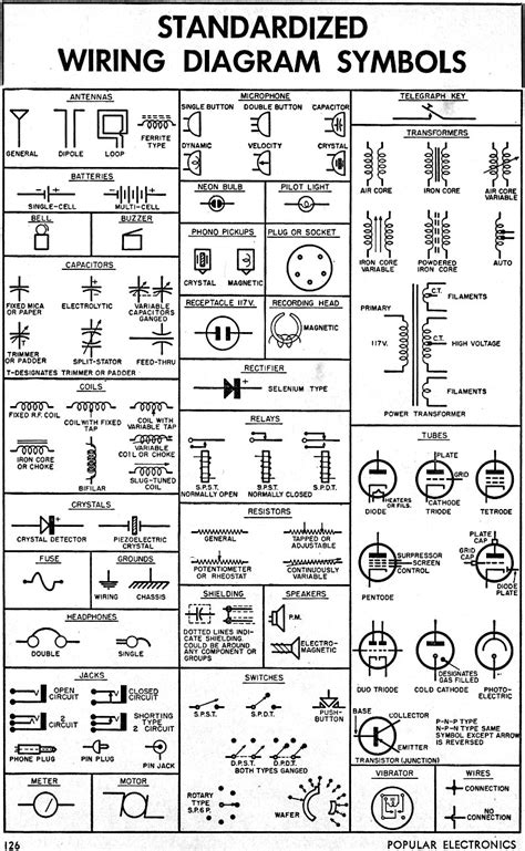 wiring diagram symbols key standardized wiring diagram symbols color codes august