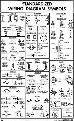 Chrysler Wiring Symbols Wiring Diagram Central Central Associazionegenius It