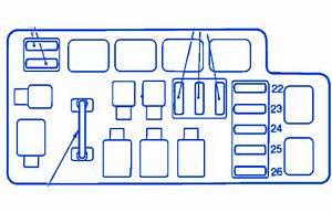 2005 Subaru Forester Fuse Box Diagram : subaru forester 2002 mini fuse box block circuit breaker ~ A.2002-acura-tl-radio.info Haus und Dekorationen