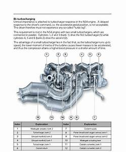 Bmw N54 Engine Diagram