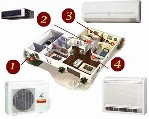 Bruit Climatisation Unite Interieure : restez au frais cet t optez pour la solution ~ Premium-room.com Idées de Décoration