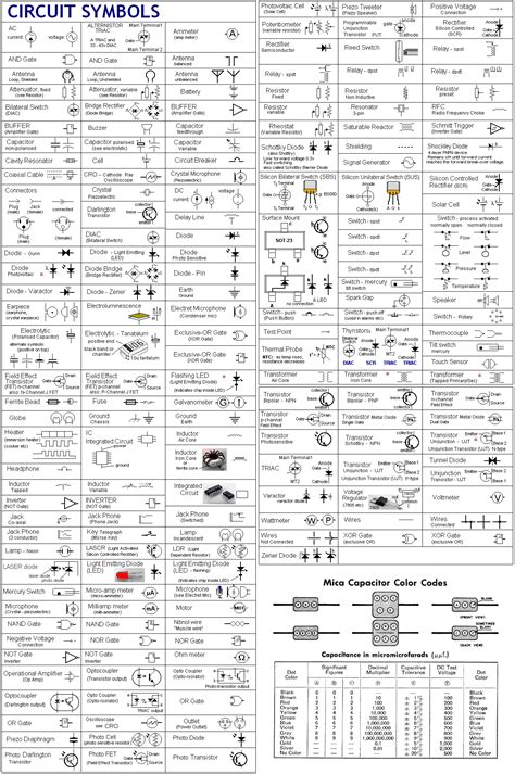 the worlds catalog of ideas schematic symbols chart electric circuit a considerably