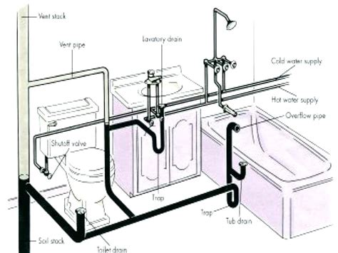 Bathroom Sink Plumbing Diagram by Bathroom Waste Plumbing Diagram Bath Waste Pipe Diagram
