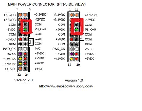 Colorful Atx Power Supply Pinout Turn On Collection - Electrical ...