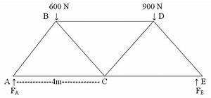 08 04 08  The Use Of Bridge Design In Teaching Mechanics