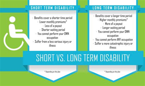 Short Term And Long Term Disability Comparison. Bankruptcy Lawyer Albuquerque. Coleman College Houston Mattress World Review. Online Checking Account Application. Asset Inventory Tracking Eton Boarding School. Chiang Mai Elephant Sanctuary. Application Development Resources. Reverse Tubal Ligation Insurance Cover. Warrior Family Dentistry Panasonic Et Lad55w