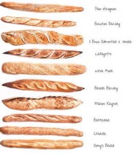 baguette cuisine the s catalog of ideas