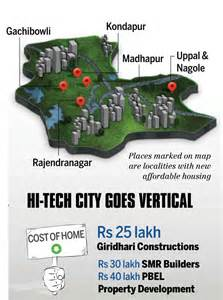 realty projects thrive on a strong end user market in