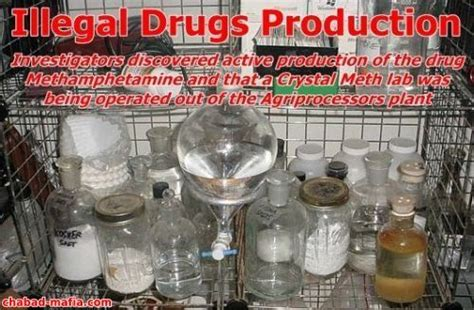 Chabad-Lubavitch Drug Dealing, Trafficking, and Production