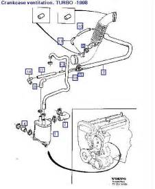 volvo 850 pcv diagram wiring diagram With volvo 850 egr valve