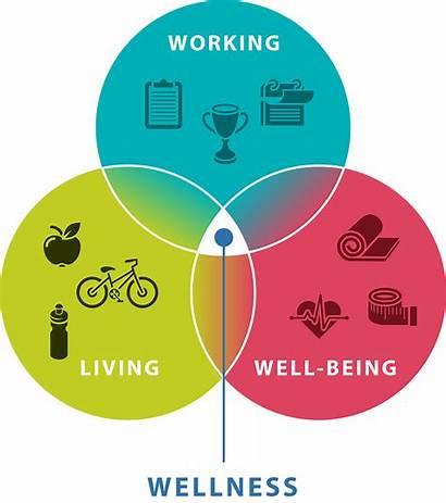 Wellness Programs Program Cummings
