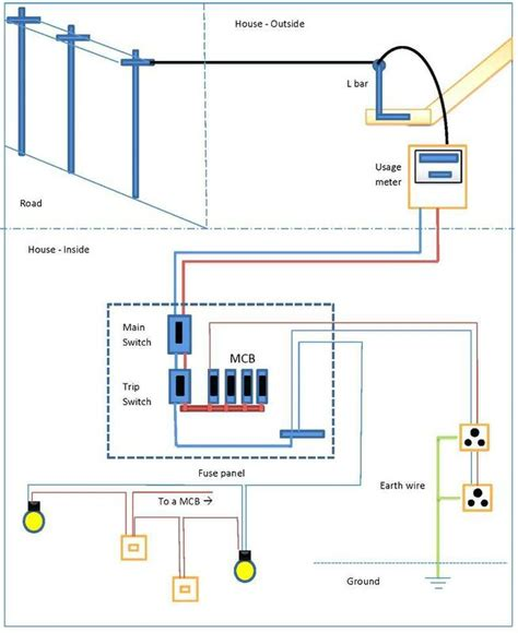 Simple House Wiring Diagram Examples For Android Apk