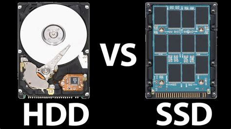 Different Types Of Storage Devices And Drives(hdd,ssd,sshd