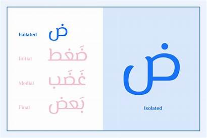 Arabic Type Language Google Letter Letters Typography