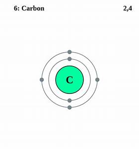 File Electron Shell 006 Carbon Svg