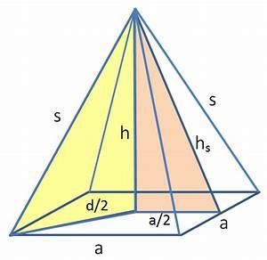Höhe Von Pyramide Berechnen : spitze k rper pyramide und kegel ~ Themetempest.com Abrechnung