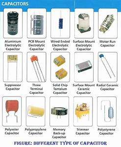 Different Type Of Capacitor