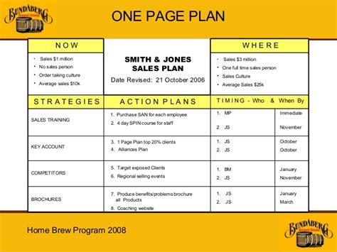 one page strategic plan template bbd home brew intro to planning dvd ppt