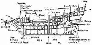 Ship diagram--Age of Sail   Pirates-R-Us   Pinterest ...