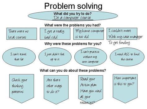 Problem Solving #cbt
