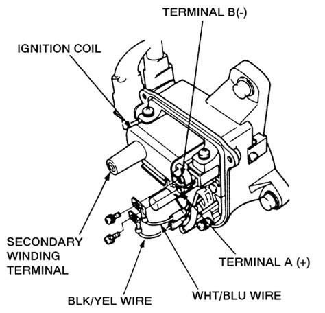 spark plug wiring diagram 1993 honda accord wiring diagram