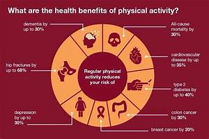 Healthy Lifestyles - Move More