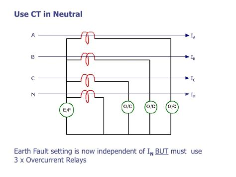 idmt relay wiring diagram images wiring diagram sle