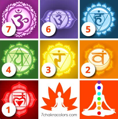 chakra colors in order 7 chakra colors meanings the complete guide to chakras