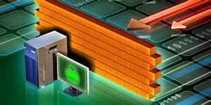 5 Reasons Why You Should Use A Firewall